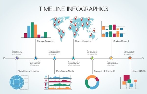 0_1523158459898_1604.m00.i121.n067.f.c06.157268597-gtp-timeline-infographic-with-line-charts-.jpg