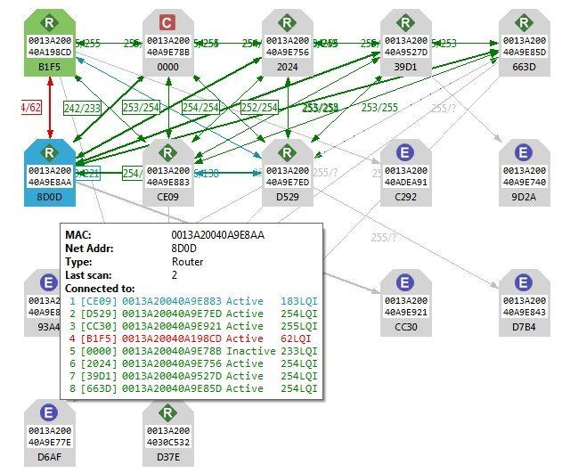 Xbee topology.jpg