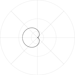 cardiod.png