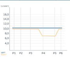 2_1562807015098_graph_3.JPG
