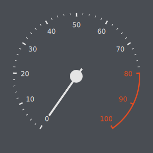 styling-circulargauge-background-example.png