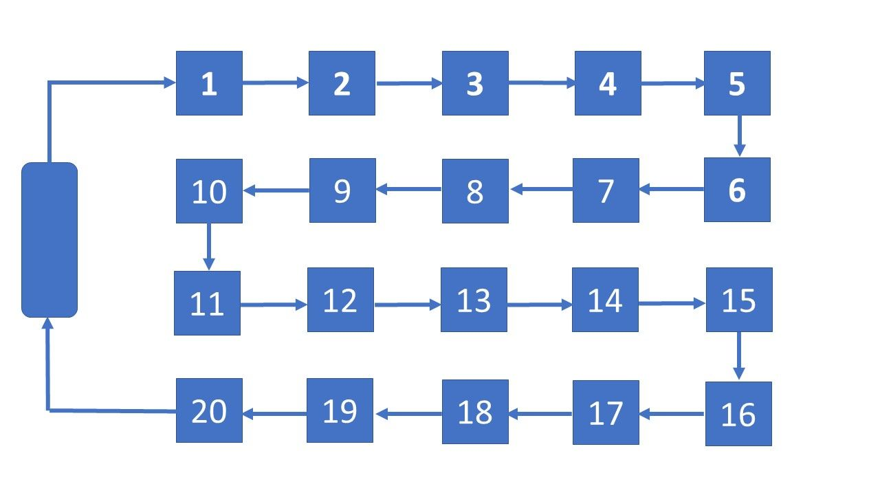 gridview_model.jpg