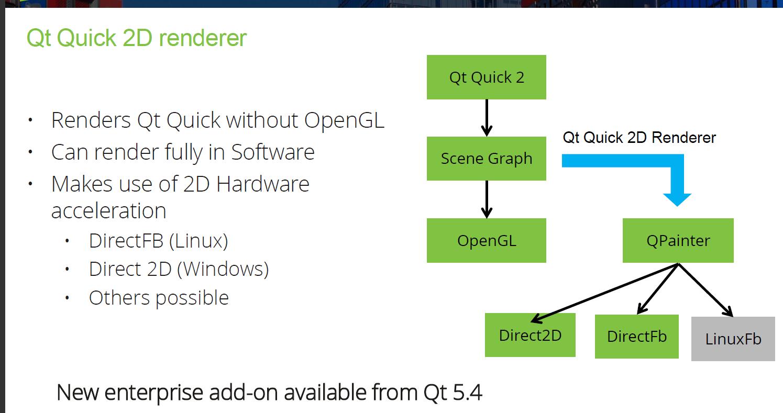 0_1537246791995_QT_Graphics_Framework.png