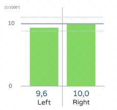0_1562807015095_graph_1.JPG