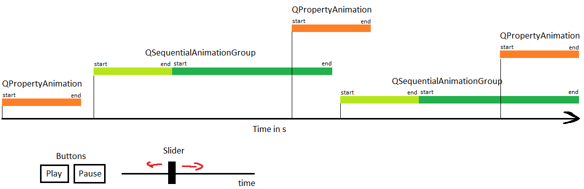 MultipleAnimations.png