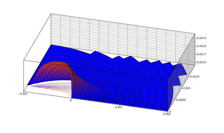 In qt5 is there a drawing 3d coordinate diagram library like 01527743035575fem1g ccuart Image collections